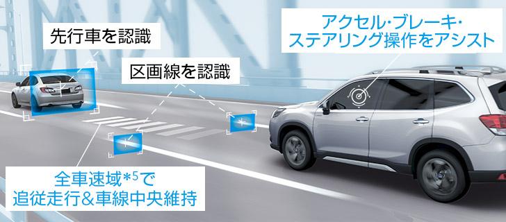 フォレスター アクセル、ブレーキ、ステアリング操作をアシストし、運転負荷を大幅に軽減 ツーリングアシスト