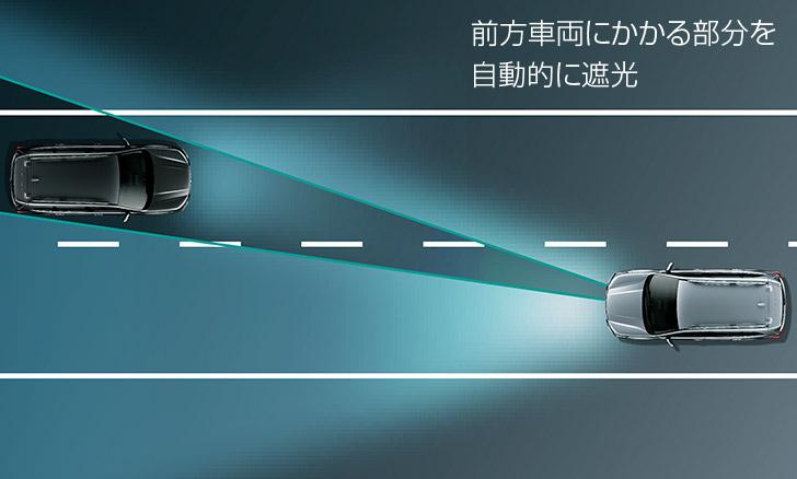 フォレスター ハイビームの照射範囲を緻密にコントロール アレイ式アダプティブドライビングビーム