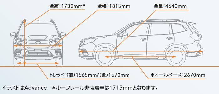 フォレスター 最適なボディサイズ イラストはAdvance *ルーフレール非装着車は1715mmとなります。