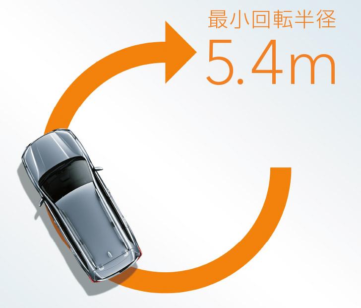 フォレスター 最適なボディサイズ 最小回転半径5.4m