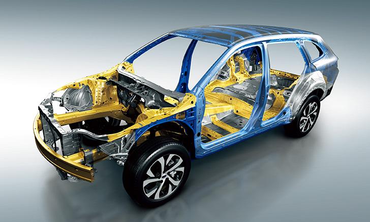 レガシィ アウトバック スバルグローバルプラットフォーム × フルインナーフレーム構造