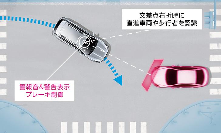 レガシィ アウトバック 交差点における衝突回避のサポートも行う プリクラッシュブレーキ