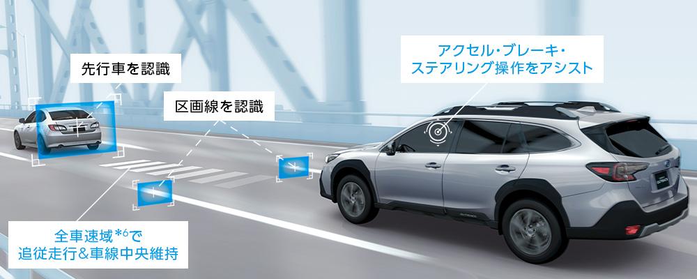 レガシィ アウトバック アクセル、ブレーキ、ステアリング操作をアシストし、運転負荷を大幅に軽減 ツーリングアシスト